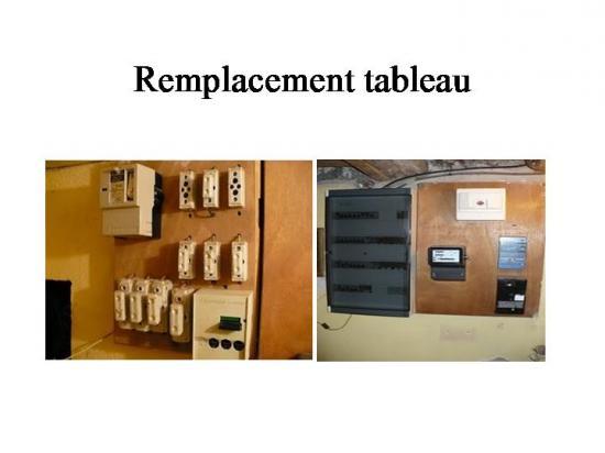 Remplacement tableau